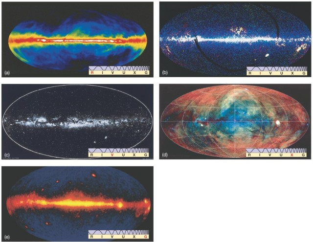 milky_way_at_different_wavelengths