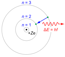 Bohr-H-alpha-photon